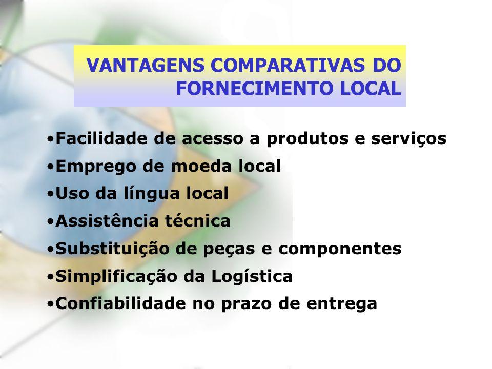 VANTAGENS COMPARATIVAS DO FORNECIMENTO LOCAL Facilidade de acesso a produtos e serviços Emprego de moeda local Uso da língua local Assistência técnica