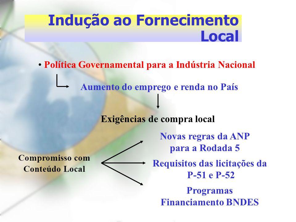 Indução ao Fornecimento Local Política Governamental para a Indústria Nacional Exigências de compra local Compromisso com Conteúdo Local Novas regras