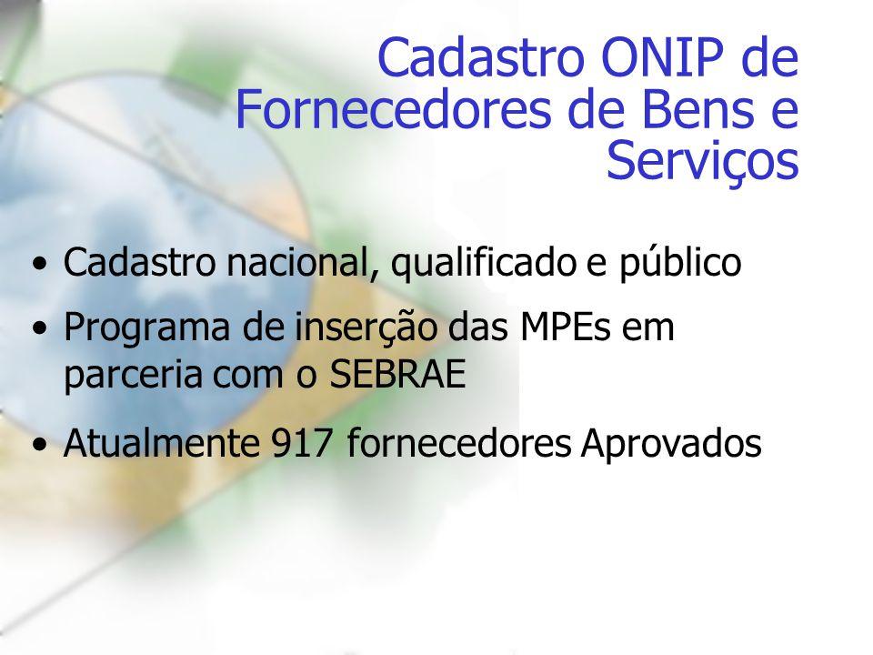 Cadastro ONIP de Fornecedores de Bens e Serviços Cadastro nacional, qualificado e público Programa de inserção das MPEs em parceria com o SEBRAE Atual