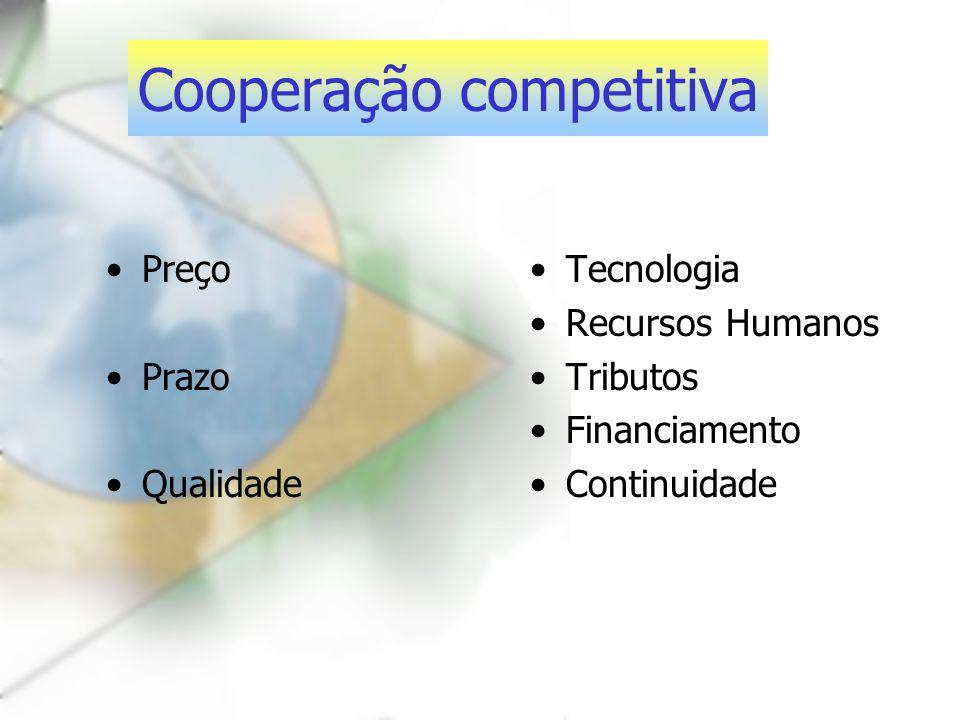Cooperação competitiva Preço Prazo Qualidade Tecnologia Recursos Humanos Tributos Financiamento Continuidade