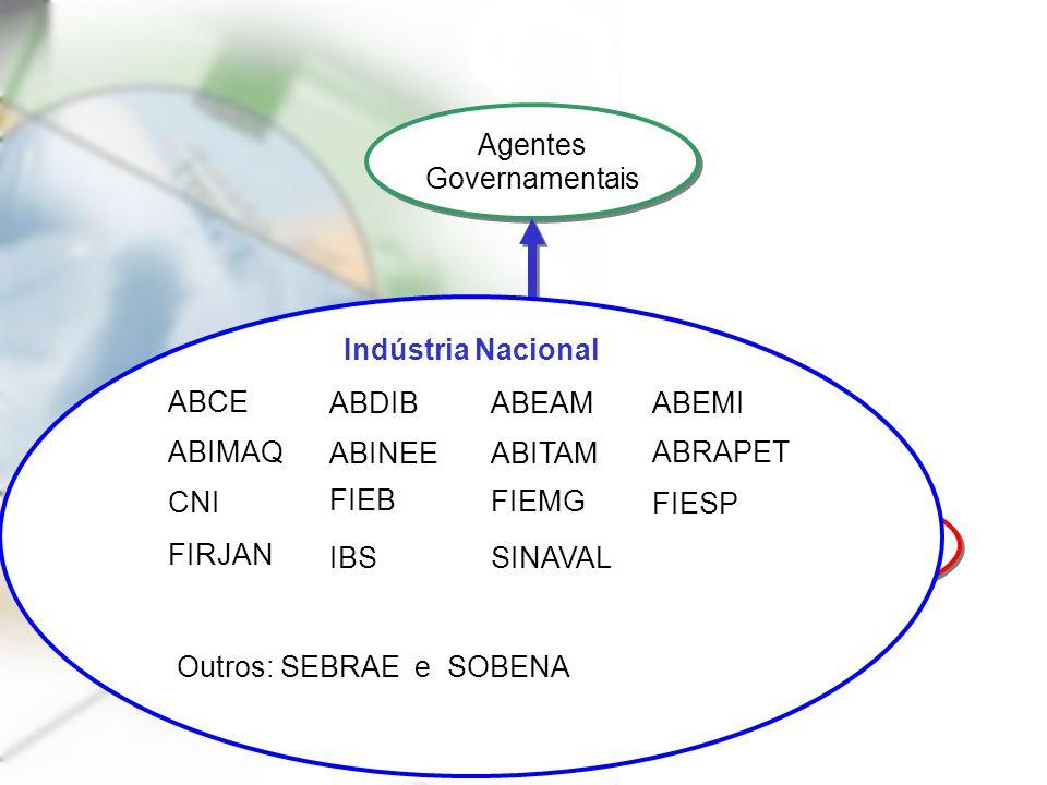 Agentes Governamentais Operadoras de P&G Operadoras de P&G Indústria Nacional Indústria Nacional Indústria Nacional ABRAPET ABITAMABINEE ABIMAQ SINAVA