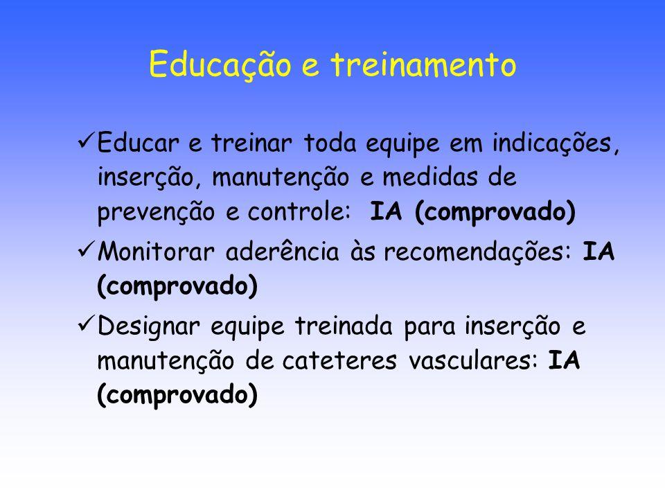 Educar e treinar toda equipe em indicações, inserção, manutenção e medidas de prevenção e controle: IA (comprovado) Monitorar aderência às recomendaçõ