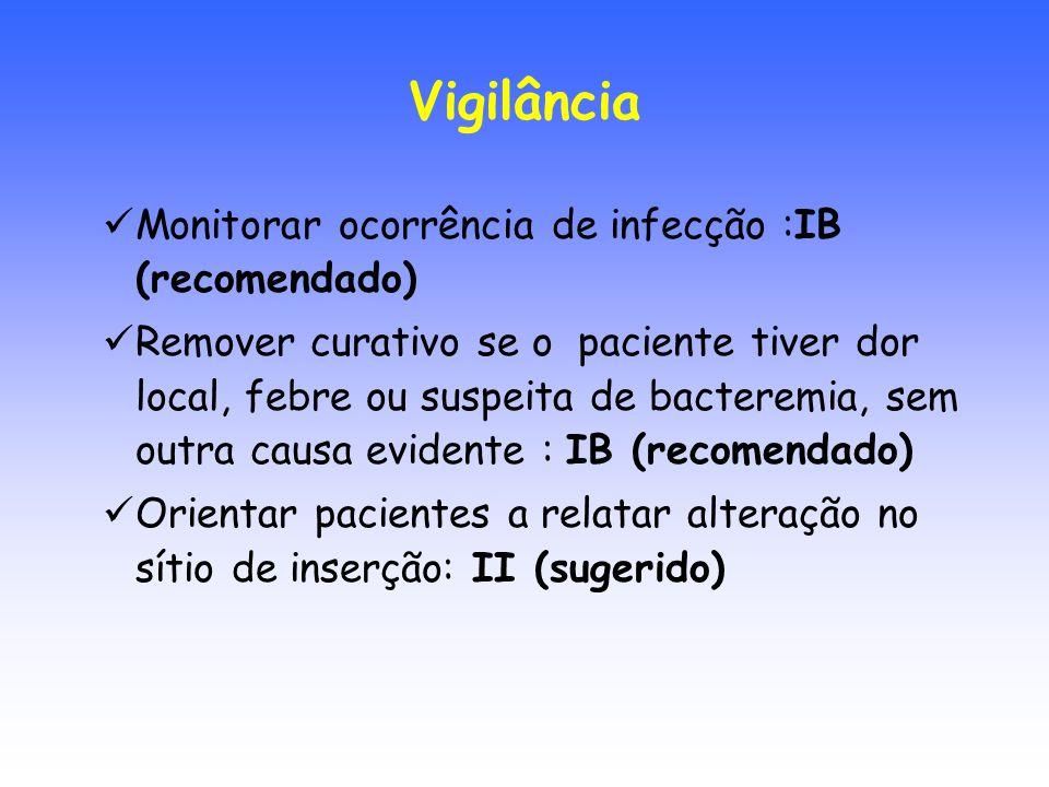 Monitorar ocorrência de infecção :IB (recomendado) Remover curativo se o paciente tiver dor local, febre ou suspeita de bacteremia, sem outra causa ev