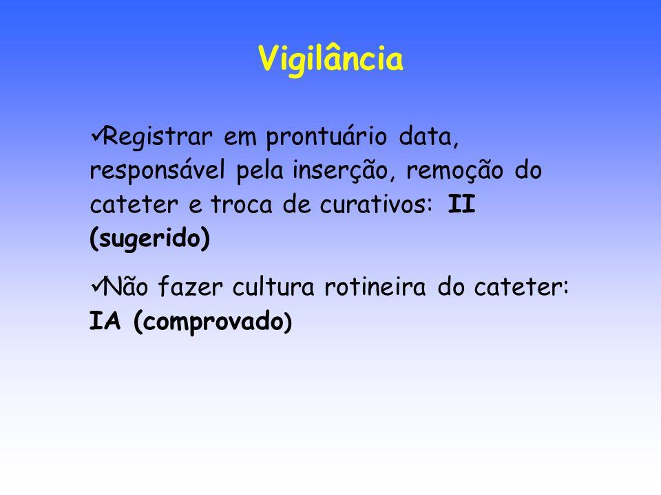 Registrar em prontuário data, responsável pela inserção, remoção do cateter e troca de curativos: II (sugerido) Não fazer cultura rotineira do cateter