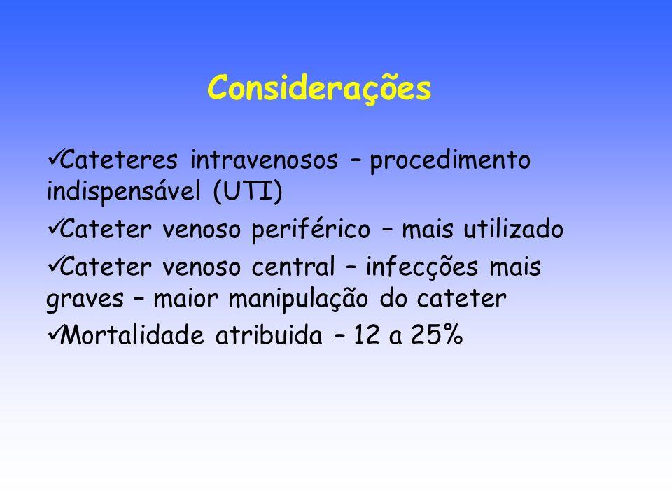 Considerações Cateteres intravenosos – procedimento indispensável (UTI) Cateter venoso periférico – mais utilizado Cateter venoso central – infecções
