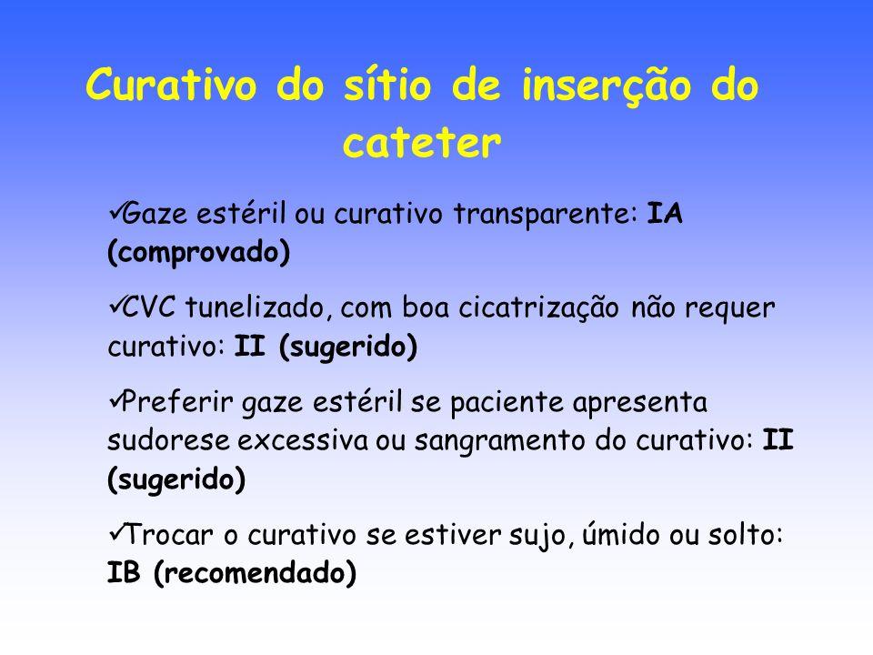 Gaze estéril ou curativo transparente: IA (comprovado) CVC tunelizado, com boa cicatrização não requer curativo: II (sugerido) Preferir gaze estéril s