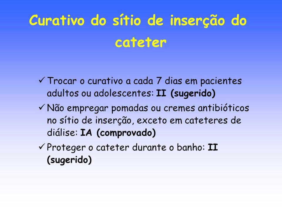 Trocar o curativo a cada 7 dias em pacientes adultos ou adolescentes: II (sugerido) Não empregar pomadas ou cremes antibióticos no sítio de inserção,
