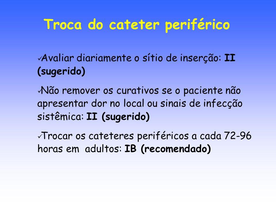 Avaliar diariamente o sítio de inserção: II (sugerido) Não remover os curativos se o paciente não apresentar dor no local ou sinais de infecção sistêm