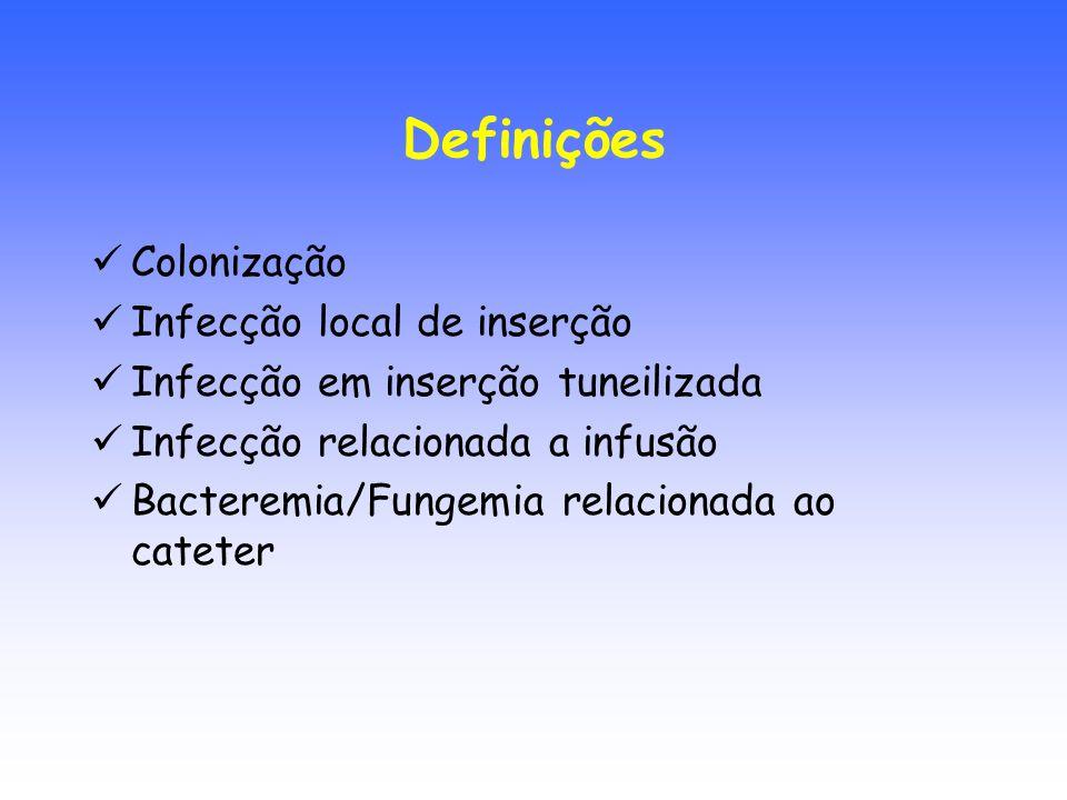 Definições Colonização Infecção local de inserção Infecção em inserção tuneilizada Infecção relacionada a infusão Bacteremia/Fungemia relacionada ao c