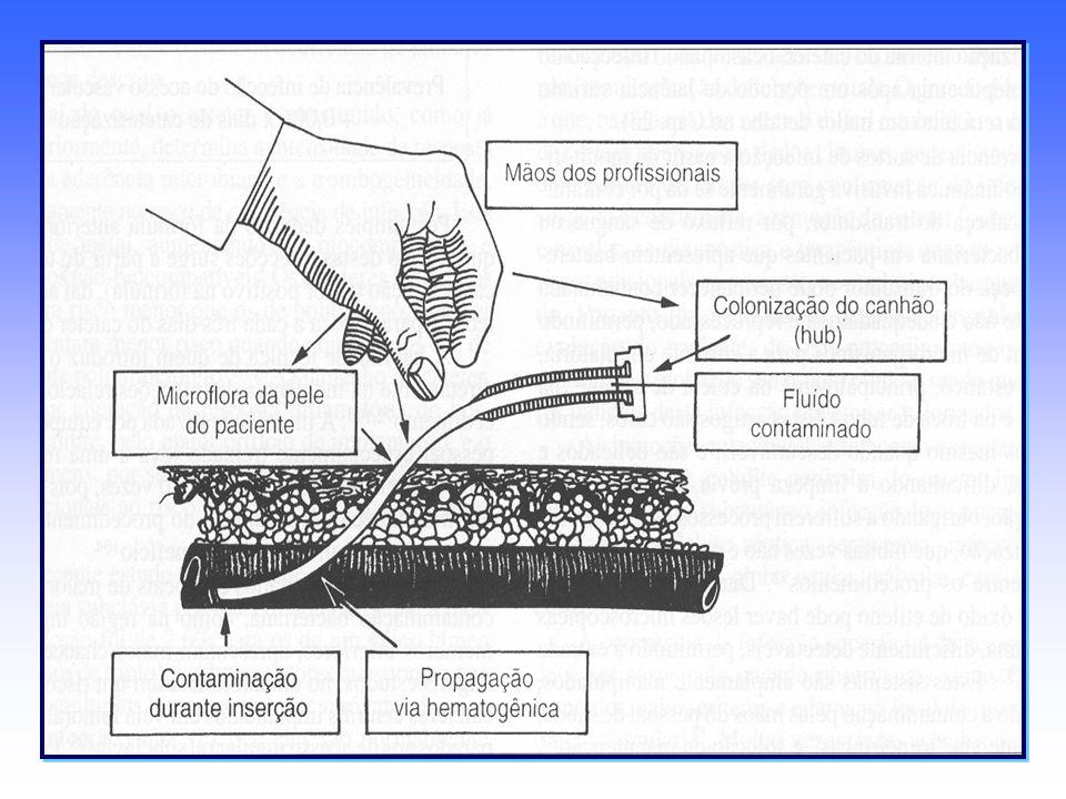 Utilizar técnica asséptica (gorro, máscara, avental estéril, luvas estéreis, campo grande fenestrado estéril) para inserção de CVC, incluindo PICC ou troca com fio guia: IA (comprovado) Proteger o cateter arterial pulmonar com uma cobertura estéril durante a sua inserção: IB (recomendado) Cateter venoso central, PICC, cateter de hemodiálise e cateter pulmonar arterial