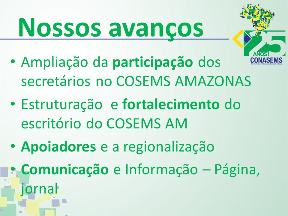 Nossos avanços Ampliação da participação dos secretários no COSEMS AMAZONAS Estruturação e fortalecimento do escritório do COSEMS AM Apoiadores e a re