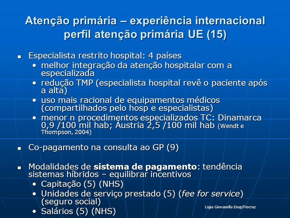Atenção primária – experiência internacional perfil atenção primária UE (15) Especialista restrito hospital: 4 países Especialista restrito hospital:
