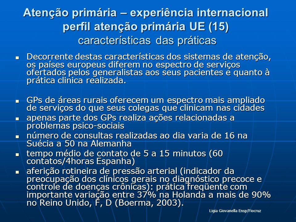 Atenção primária – experiência internacional perfil atenção primária UE (15) características das práticas Decorrente destas características dos sistem