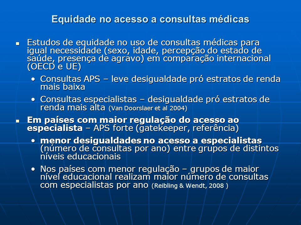 Equidade no acesso a consultas médicas Estudos de equidade no uso de consultas médicas para igual necessidade (sexo, idade, percepção do estado de saú