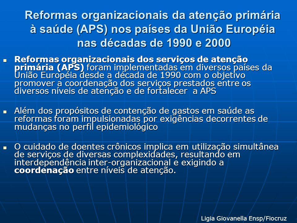 Reformas organizacionais da atenção primária à saúde (APS) nos países da União Européia nas décadas de 1990 e 2000 Reformas organizacionais dos serviç