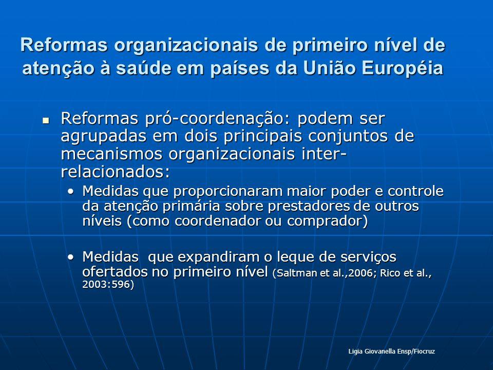 Reformas organizacionais de primeiro nível de atenção à saúde em países da União Européia Reformas pró-coordenação: podem ser agrupadas em dois princi