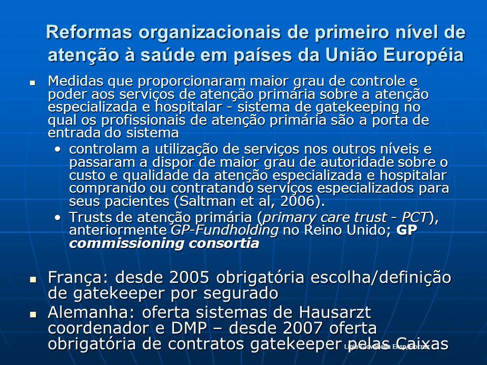 Reformas organizacionais de primeiro nível de atenção à saúde em países da União Européia Medidas que proporcionaram maior grau de controle e poder ao