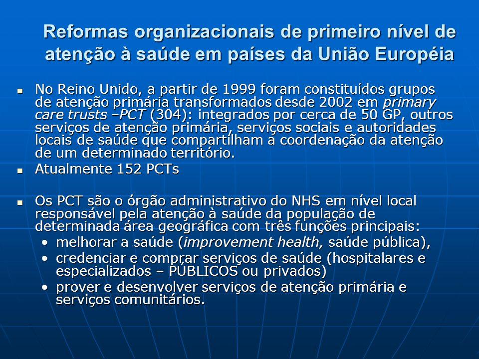 Reformas organizacionais de primeiro nível de atenção à saúde em países da União Européia No Reino Unido, a partir de 1999 foram constituídos grupos d