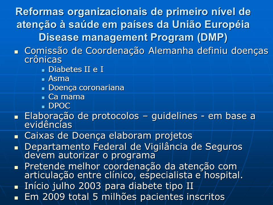Reformas organizacionais de primeiro nível de atenção à saúde em países da União Européia Disease management Program (DMP) Comissão de Coordenação Ale