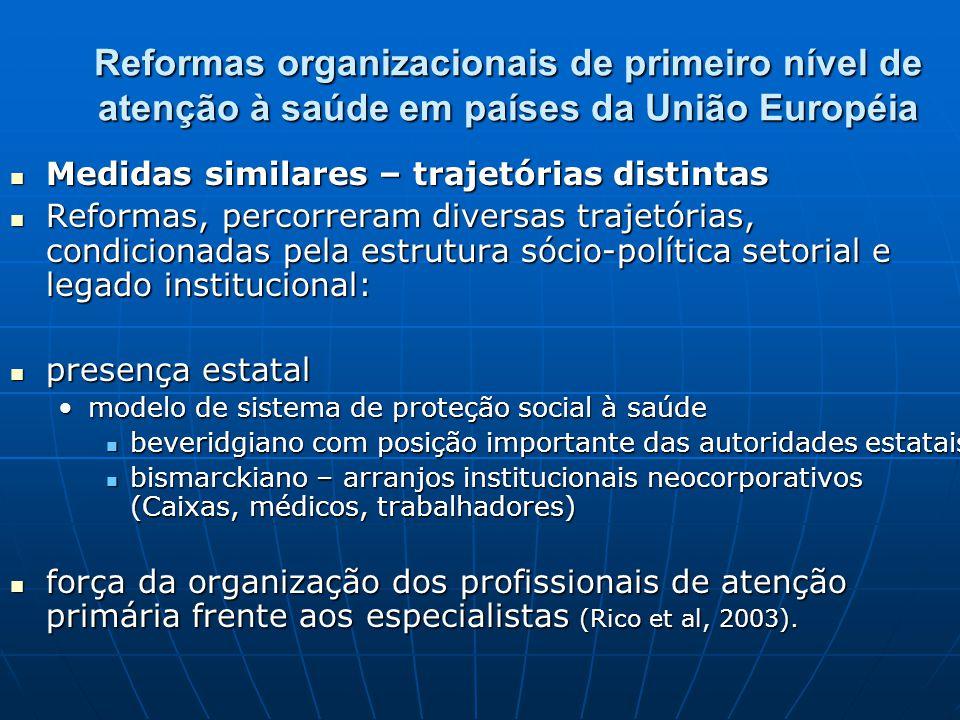 Reformas organizacionais de primeiro nível de atenção à saúde em países da União Européia Medidas similares – trajetórias distintas Medidas similares
