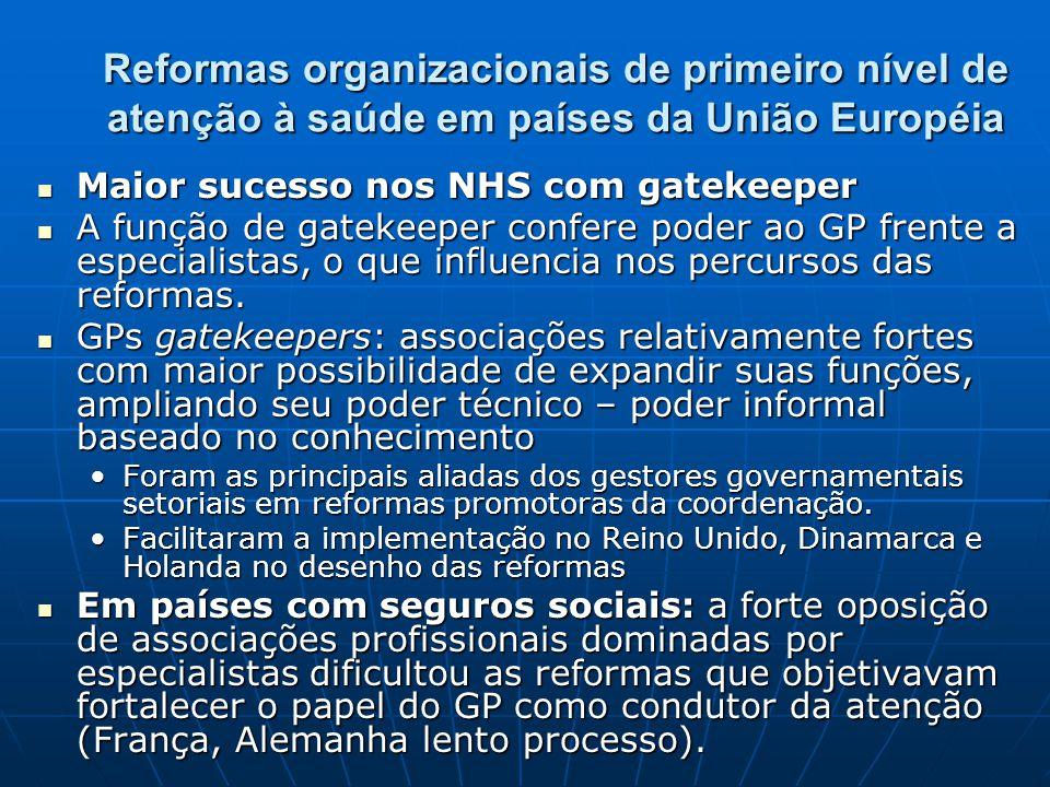 Reformas organizacionais de primeiro nível de atenção à saúde em países da União Européia Maior sucesso nos NHS com gatekeeper Maior sucesso nos NHS c