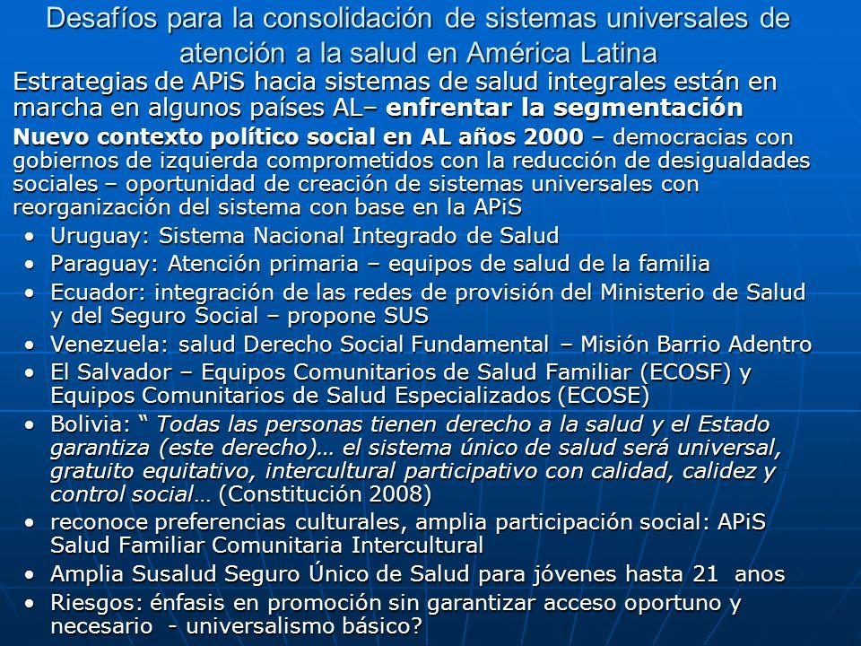 Desafíos para la consolidación de sistemas universales de atención a la salud en América Latina Estrategias de APiS hacia sistemas de salud integrales