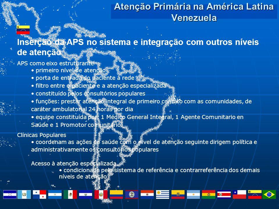 Atenção Primária na América Latina Venezuela Inserção da APS no sistema e integração com outros níveis de atenção APS como eixo estruturante primeiro