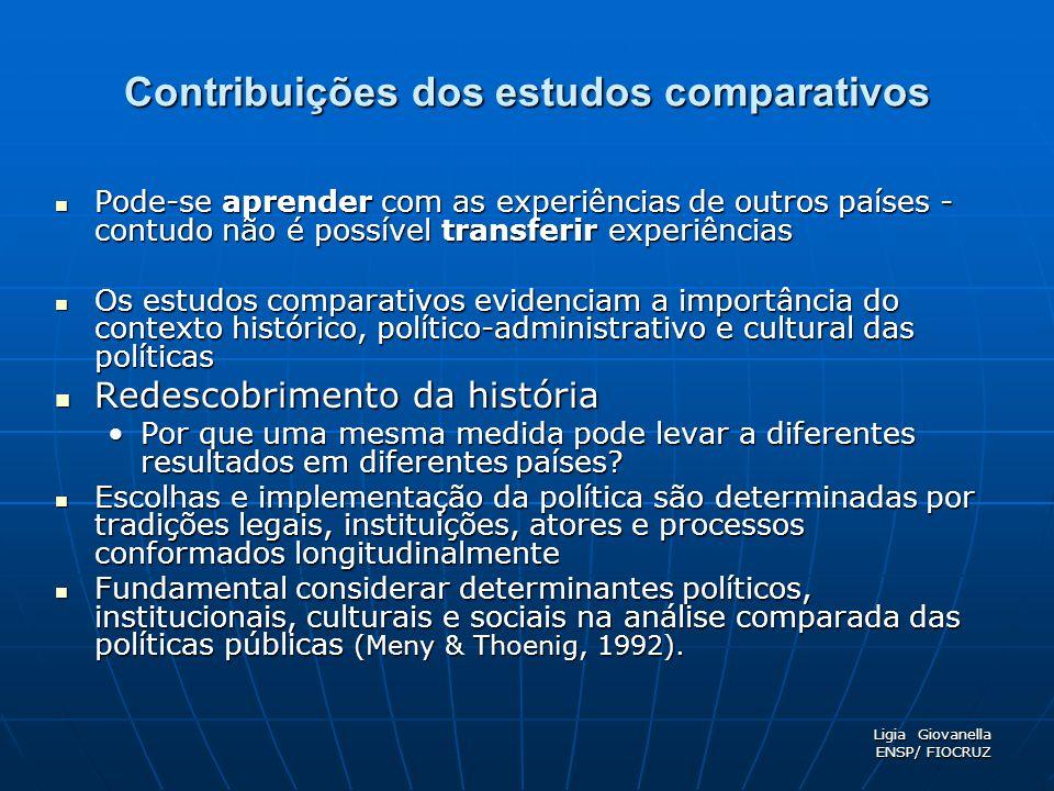 Contribuições dos estudos comparativos Pode-se aprender com as experiências de outros países - contudo não é possível transferir experiências Pode-se