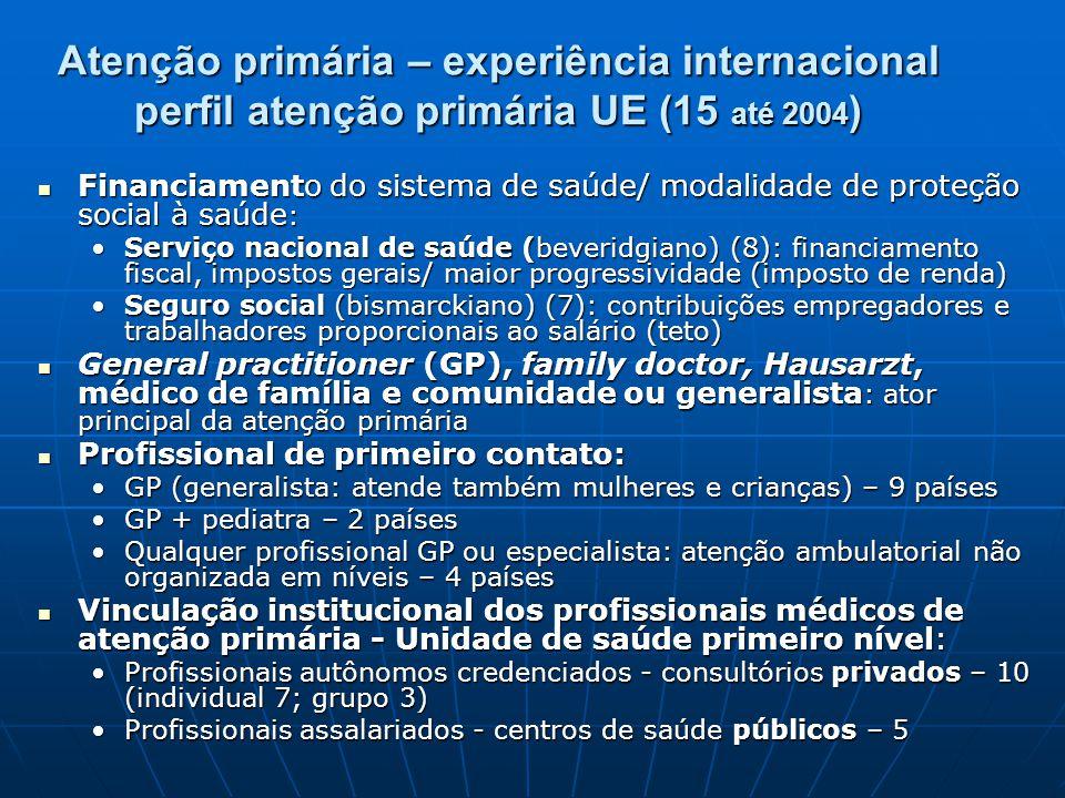 Atenção primária – experiência internacional perfil atenção primária UE (15 até 2004 ) Financiamento do sistema de saúde/ modalidade de proteção socia