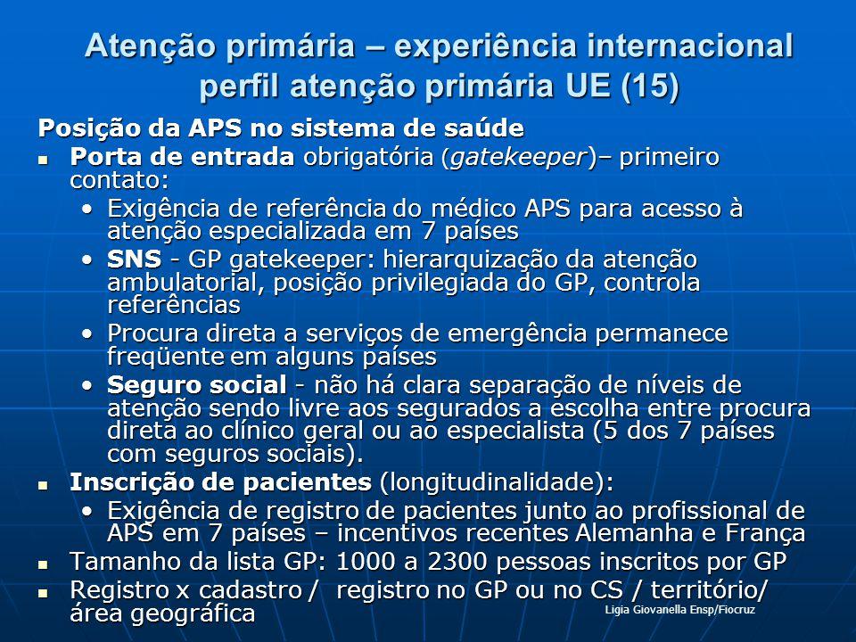 Atenção primária – experiência internacional perfil atenção primária UE (15) Posição da APS no sistema de saúde Porta de entrada obrigatória ( gatekee