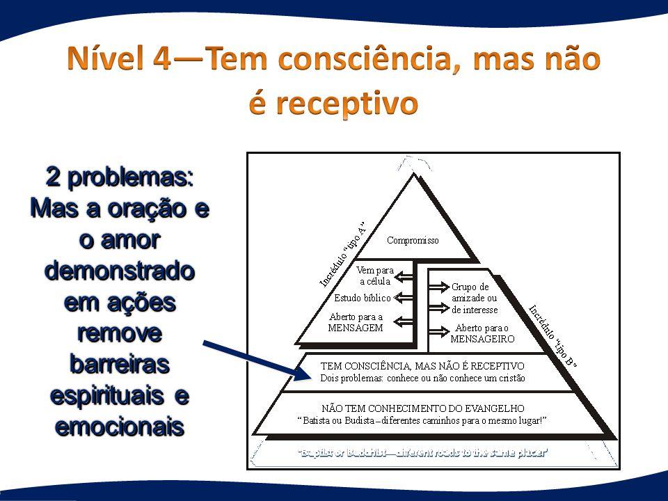 2 problemas: Mas a oração e o amor demonstrado em ações remove barreiras espirituais e emocionais