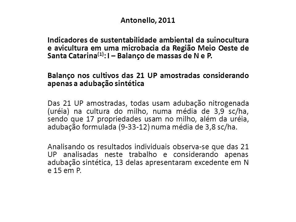 Antonello, 2011 Indicadores de sustentabilidade ambiental da suinocultura e avicultura em uma microbacia da Região Meio Oeste de Santa Catarina (1) : I – Balanço de massas de N e P.