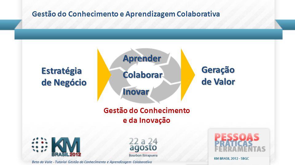 Beto do Valle - Tutorial Gestão do Conhecimento e Aprendizagem Colaborativa Gestão do Conhecimento e Aprendizagem Colaborativa AprenderColaborarInovar