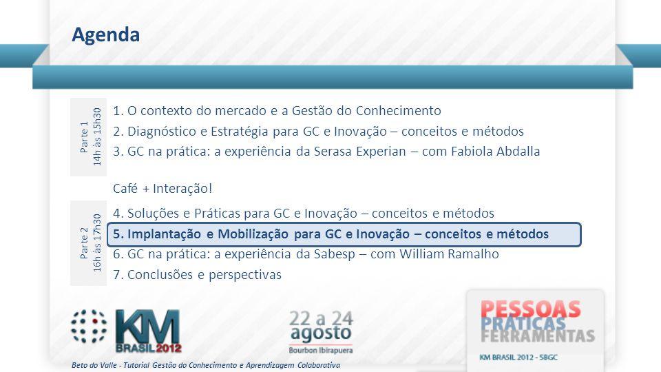 Beto do Valle - Tutorial Gestão do Conhecimento e Aprendizagem Colaborativa Agenda Parte 1 14h às 15h30 1. O contexto do mercado e a Gestão do Conheci