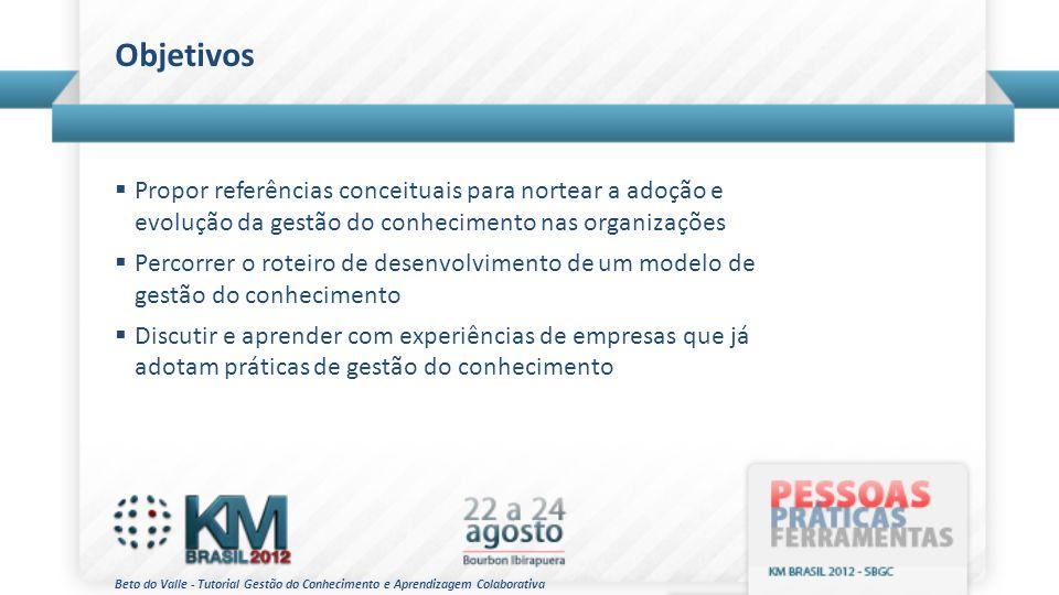 Beto do Valle - Tutorial Gestão do Conhecimento e Aprendizagem Colaborativa Objetivos Propor referências conceituais para nortear a adoção e evolução