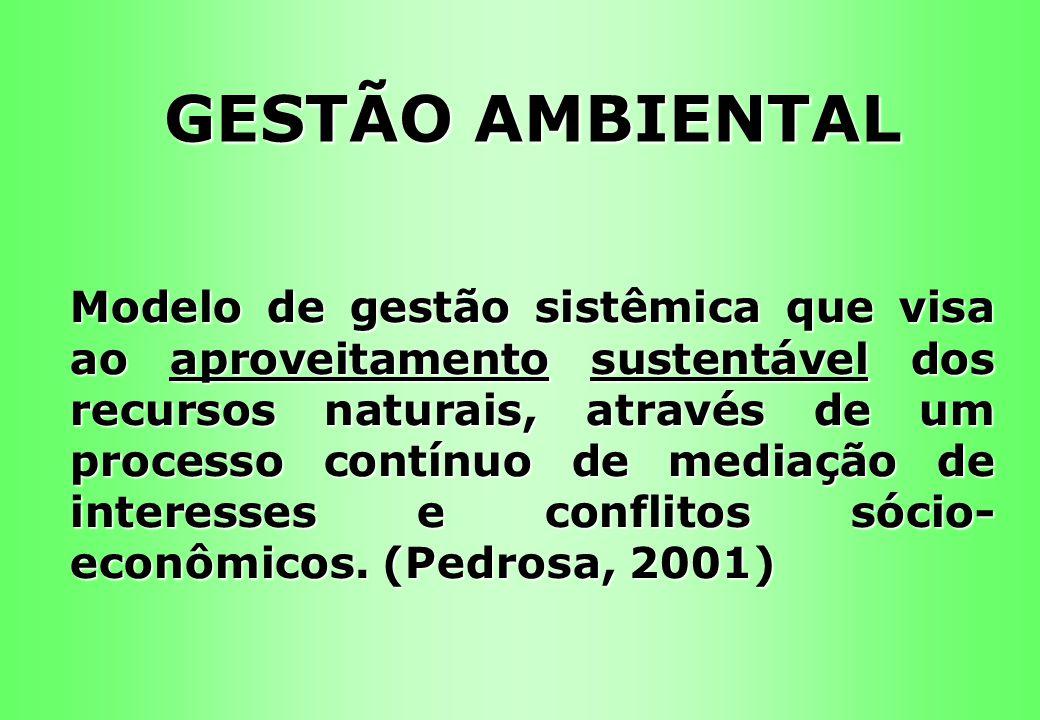 GESTÃO AMBIENTAL Modelo de gestão sistêmica que visa ao aproveitamento sustentável dos recursos naturais, através de um processo contínuo de mediação