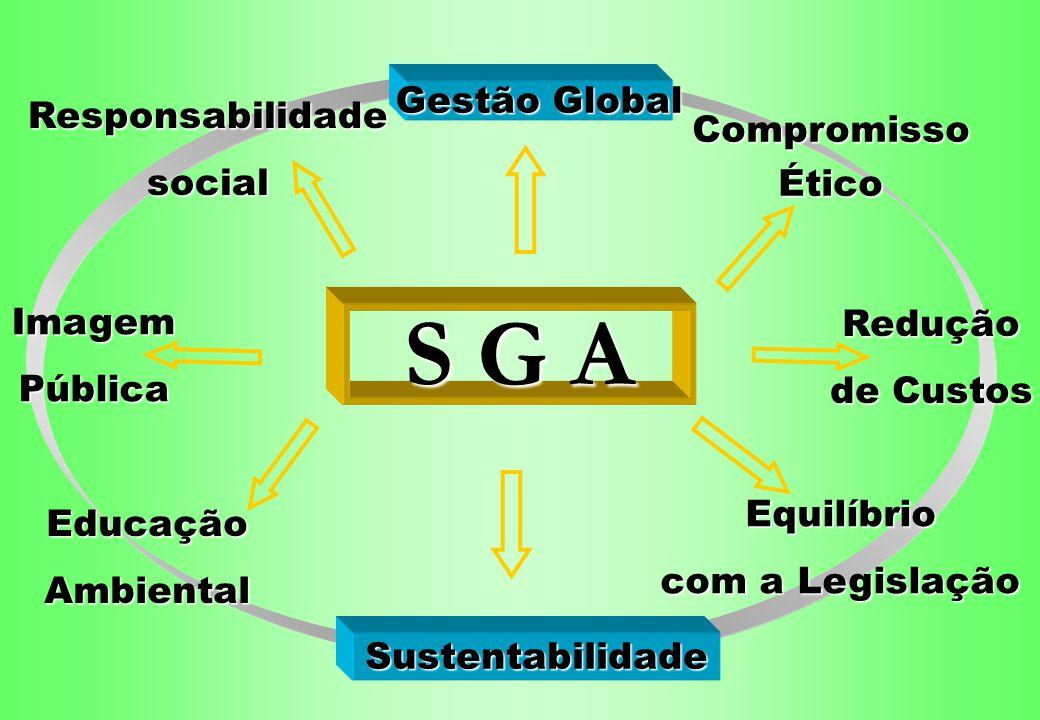 S G A Gestão Global Sustentabilidade CompromissoÉtico Redução de Custos Equilíbrio com a Legislação EducaçãoAmbiental ImagemPública Responsabilidadeso