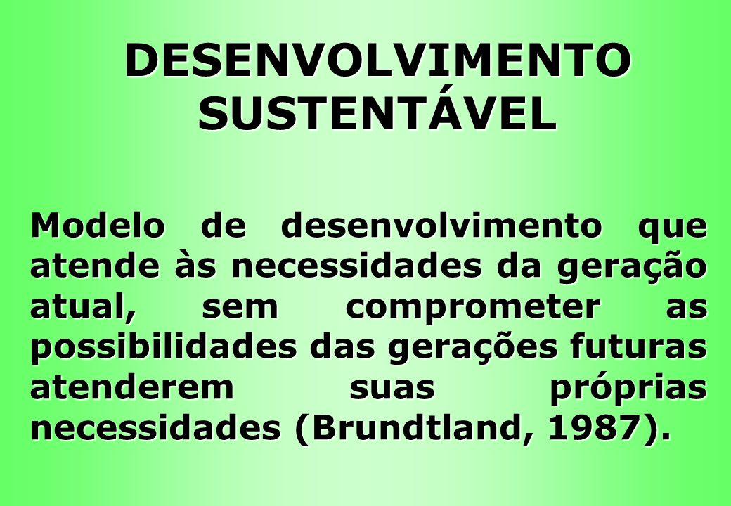 DESENVOLVIMENTO SUSTENTÁVEL Modelo de desenvolvimento que atende às necessidades da geração atual, sem comprometer as possibilidades das gerações futu