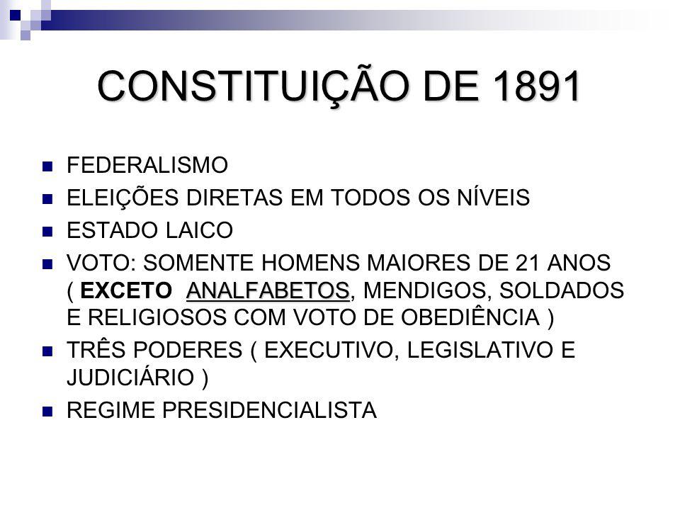 CONSTITUIÇÃO DE 1891 FEDERALISMO ELEIÇÕES DIRETAS EM TODOS OS NÍVEIS ESTADO LAICO ANALFABETOS VOTO: SOMENTE HOMENS MAIORES DE 21 ANOS ( EXCETO ANALFAB
