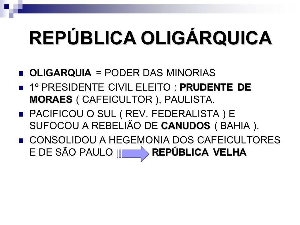 REPÚBLICA OLIGÁRQUICA OLIGARQUIA = PODER DAS MINORIAS PRUDENTE DE MORAES 1º PRESIDENTE CIVIL ELEITO : PRUDENTE DE MORAES ( CAFEICULTOR ), PAULISTA. CA