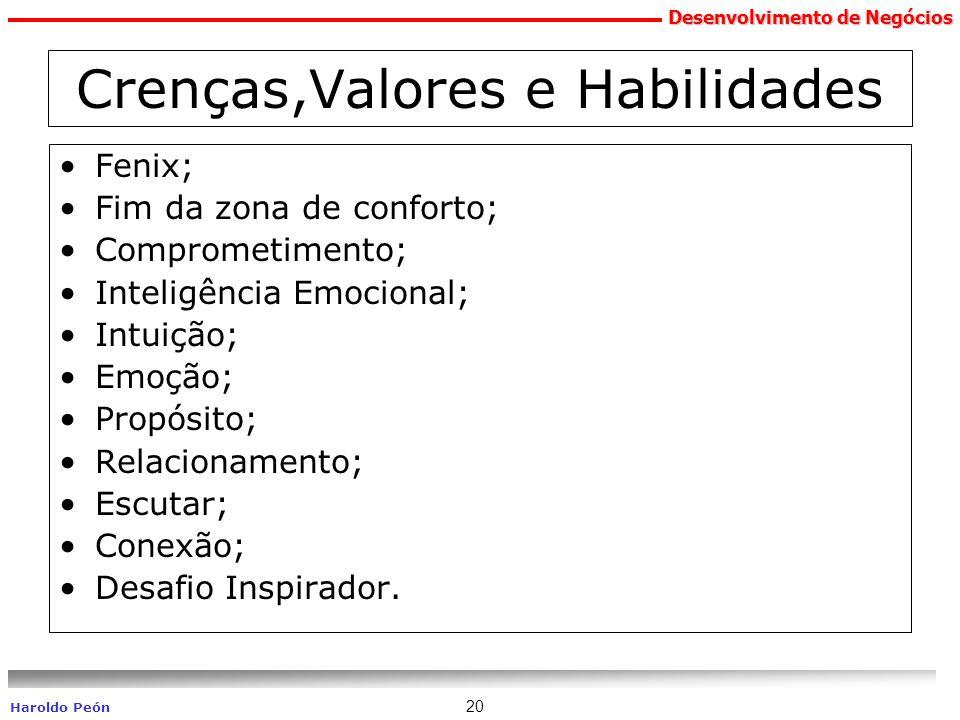 Desenvolvimento de Negócios Haroldo Peón 20 Crenças,Valores e Habilidades Fenix; Fim da zona de conforto; Comprometimento; Inteligência Emocional; Int
