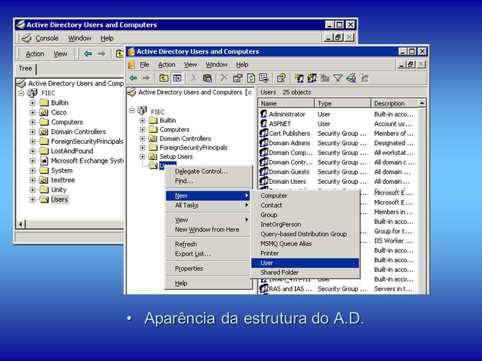 Aparência da estrutura do A.D.Aparência da estrutura do A.D.FIEC FIEC