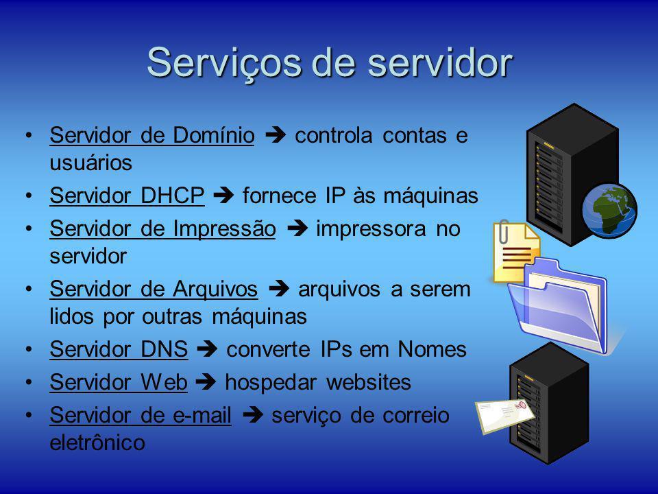 Serviços de servidor Servidor de Domínio controla contas e usuários Servidor DHCP fornece IP às máquinas Servidor de Impressão impressora no servidor