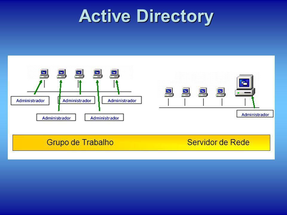 Grupo de TrabalhoServidor de Rede Active Directory