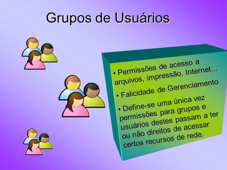 Grupos de Usuários Permissões de acesso a arquivos, impressão, Internet... Falicidade de Gerenciamento Define-se uma única vez permissões para grupos