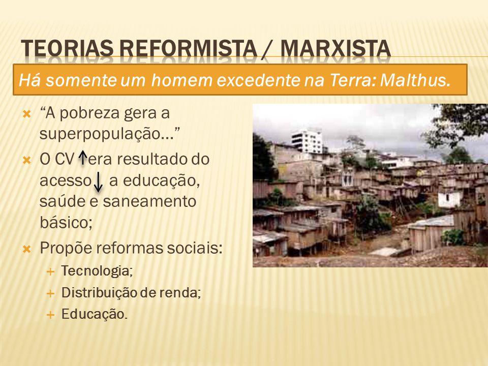 A pobreza gera a superpopulação... O CV era resultado do acesso a educação, saúde e saneamento básico; Propõe reformas sociais: Tecnologia; Distribuiç