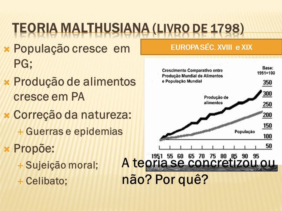 População cresce em PG; Produção de alimentos cresce em PA Correção da natureza: Guerras e epidemias Propõe: Sujeição moral; Celibato; A teoria se con