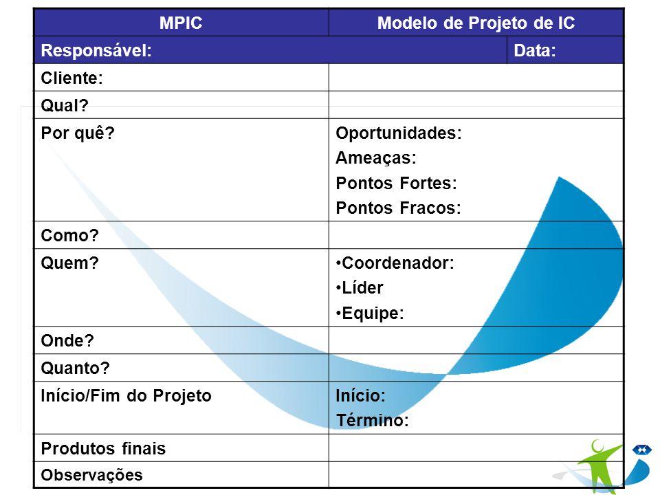 MPICModelo de Projeto de IC Responsável:Data: Cliente: Qual? Por quê?Oportunidades: Ameaças: Pontos Fortes: Pontos Fracos: Como? Quem?Coordenador: Líd