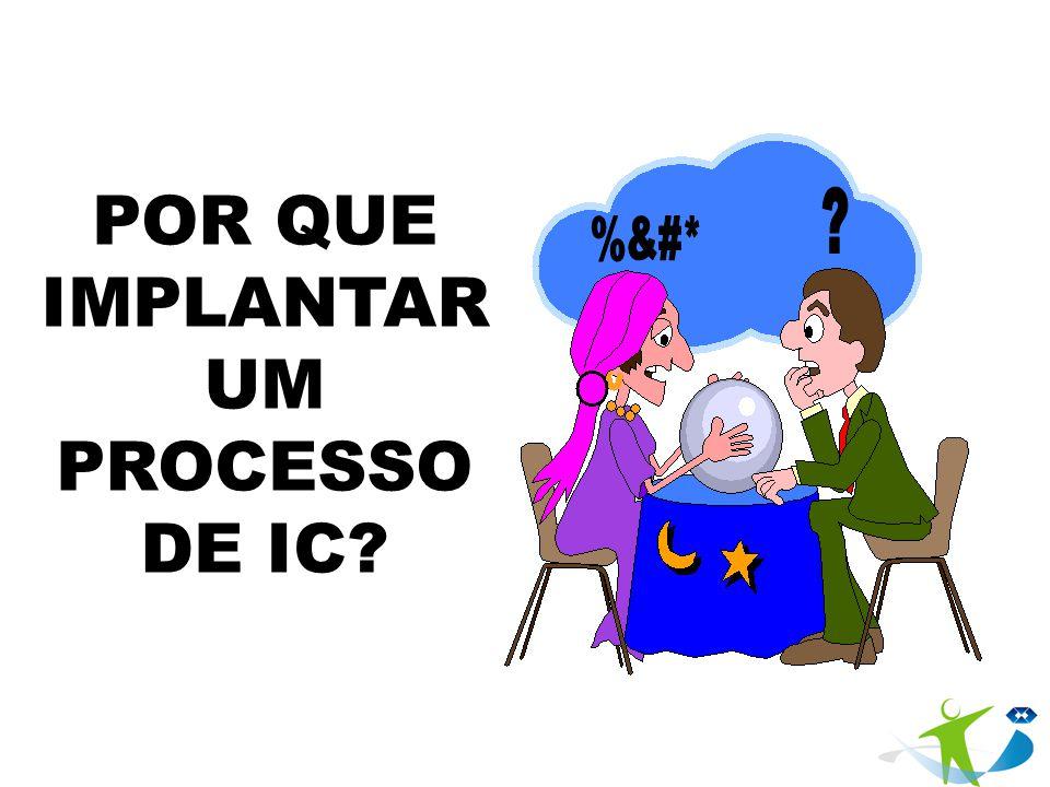 1.IDENTIFICAR AMEAÇAS E OPORTUNIDADES. 2. EVITAR SURPRESAS.