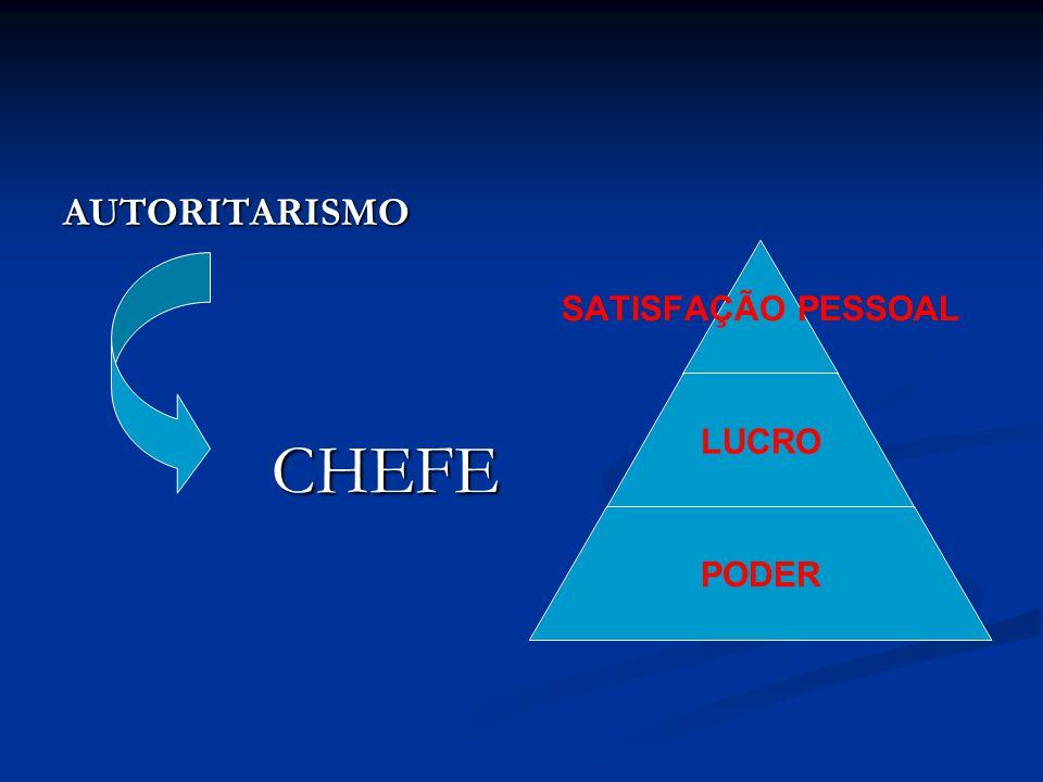 AUTORITARISMOCHEFE SATISFAÇÃO PESSOAL LUCRO PODER